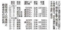 20140112k0000m040090000p_size5[1]