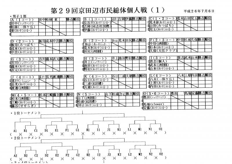 京田辺市民総体