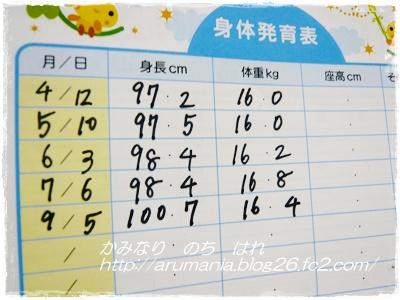 コムスメ 幼稚園のお帳面身体発育表