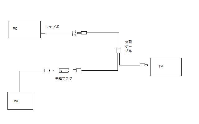 配線概要図