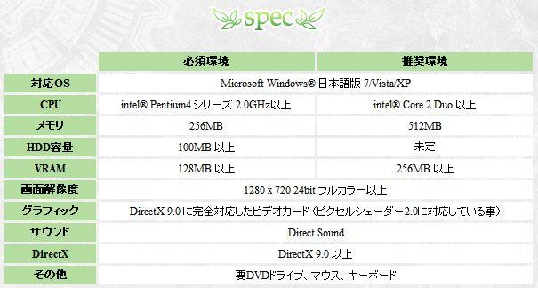Rewrite_spec.jpg