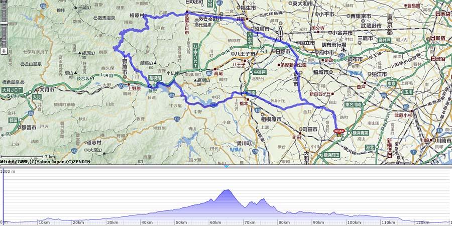 自転車の 自転車 フレーム カスタムペイント : 本日の走行ルート
