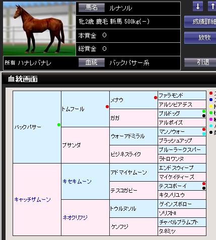 ルナソル血統表