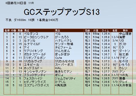 GCSS結果2