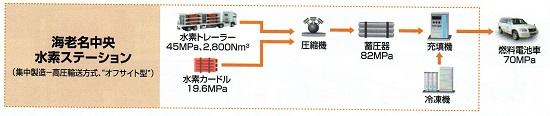suisosute-syon2.jpg
