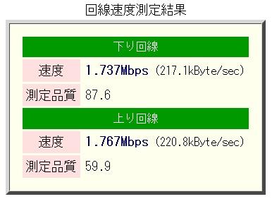 WiMax転送速度