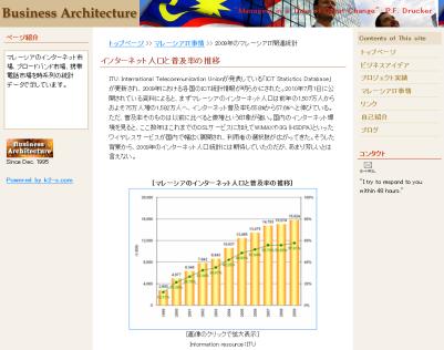 web_ba_20100708.png