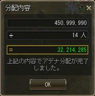 11/8 4BOSSツアー分配金