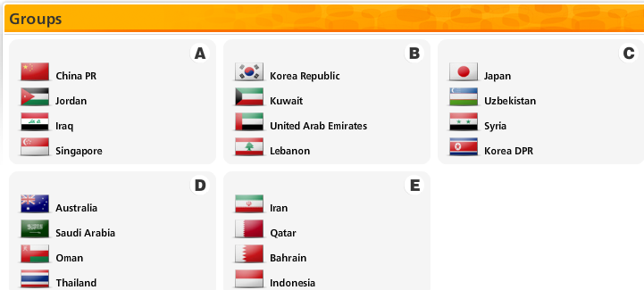 wc2014draw.png