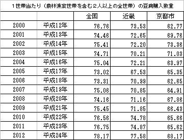 豆腐201306