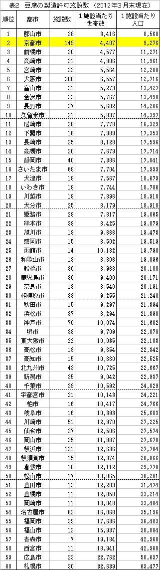 豆腐201307_2
