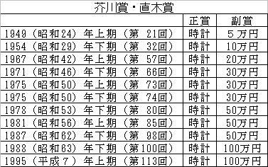 納豆201103_2