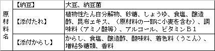 納豆201104