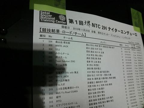 20101120堺ナイターエンデューロ
