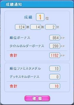 SSPミドル124勝
