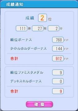 SSP 111勝2位