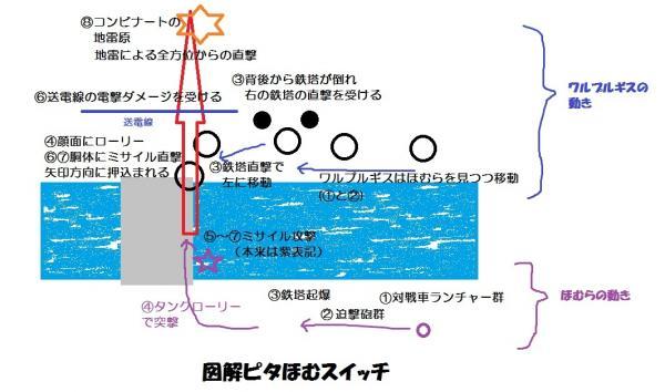 図解ピタホム2_convert_20120509150624