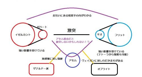 AGEの図_convert_20120528144049