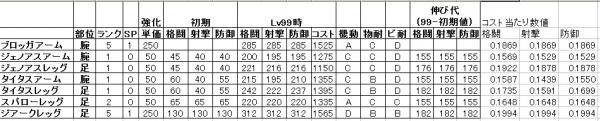あげーむ武器_convert_20120922124805