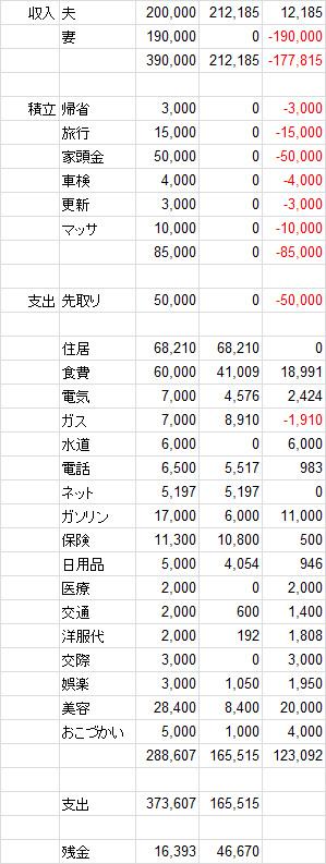 2014年度1月家計簿 No.1。