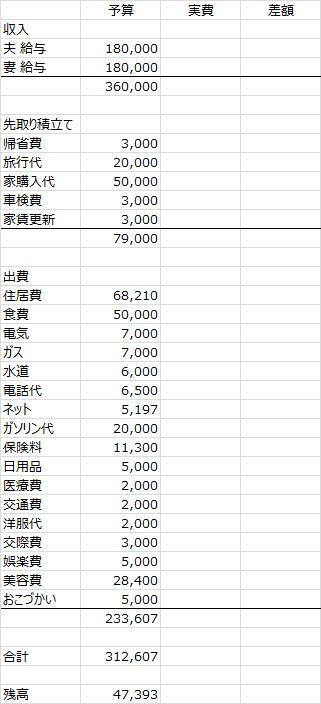 新しい家計簿