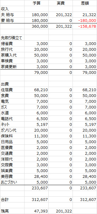 2013年度12月度家計簿 No.1