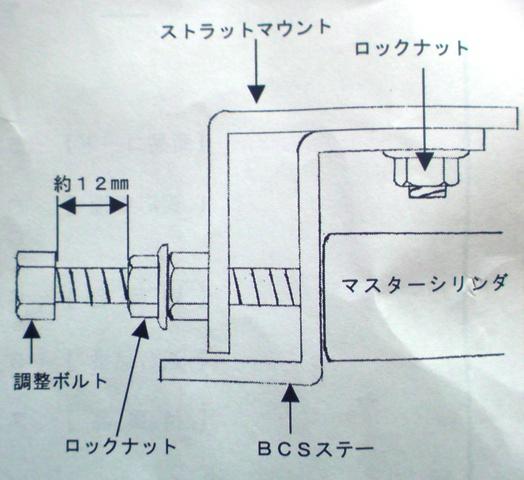 CUSCO BCS付マウントブラケット (4)
