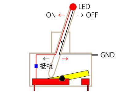 LEDスイッチ構造図