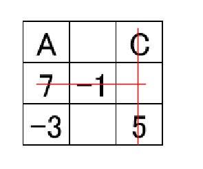 解答3-1