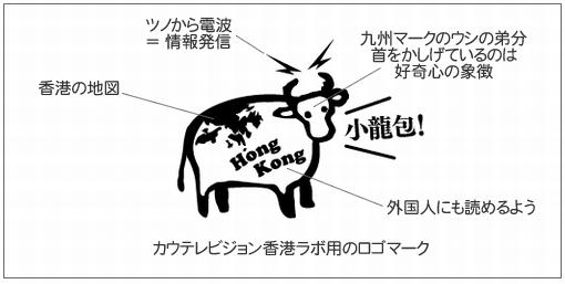カウテレビジョン香港ラボのロゴマーク