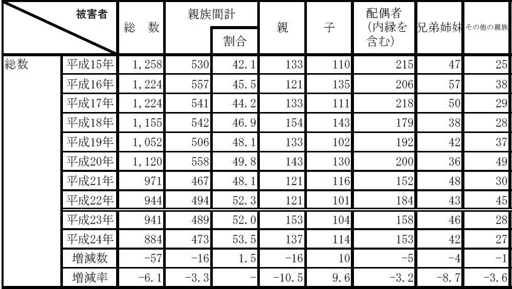 oyako-satujin.jpg