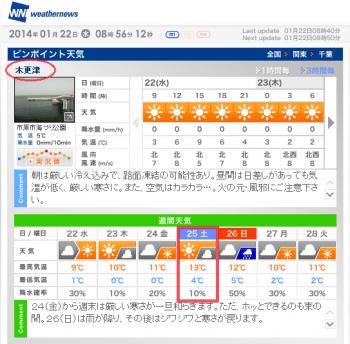20140122週間天気