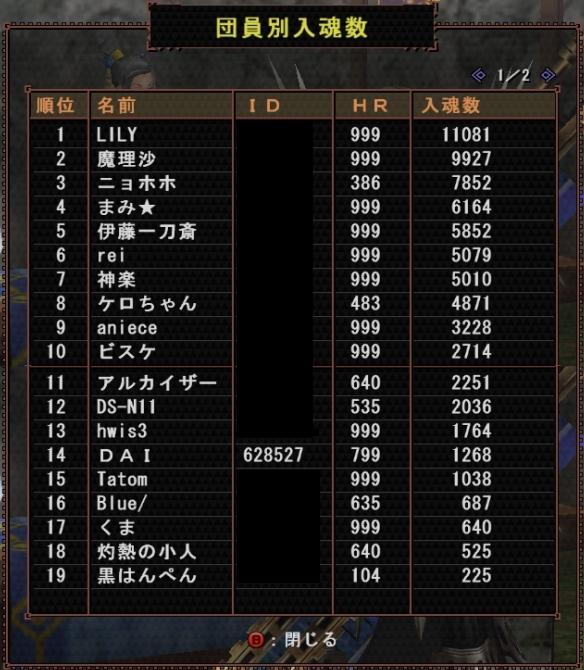 39回団員別入魂数
