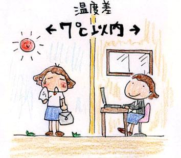 夏を快適に 2