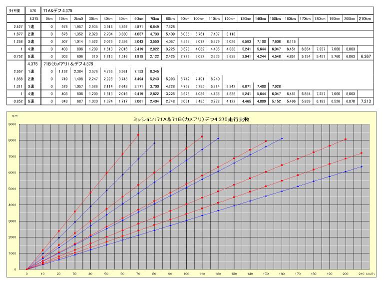 走行曲線-1のコピー