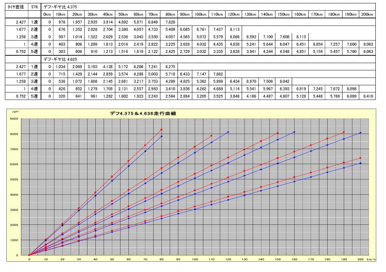 走行曲線-2のコピー