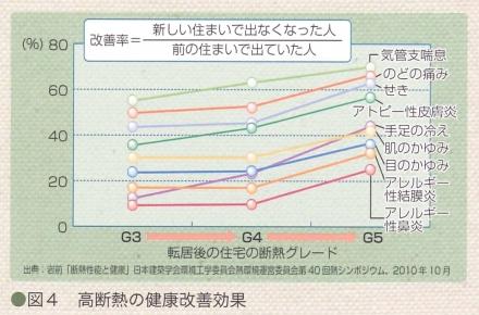 improvement_rate_fig4.jpg