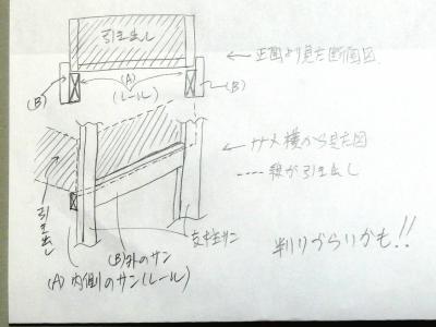 9-6略図