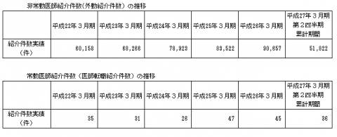 MRT(6034)IPO初値