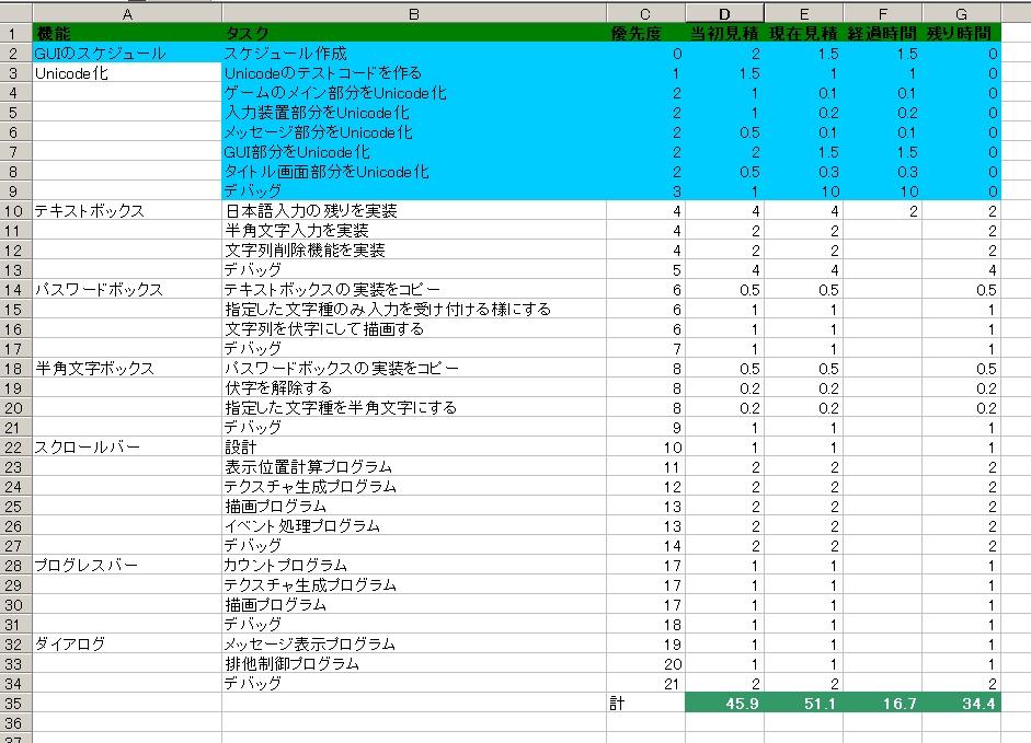 スケジュール:2010/10/21(Thr)