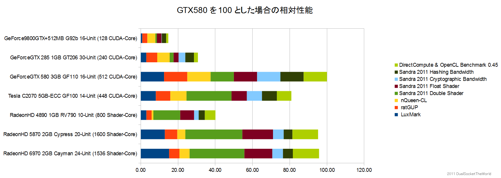 GTX580BASE_GPGPU.png