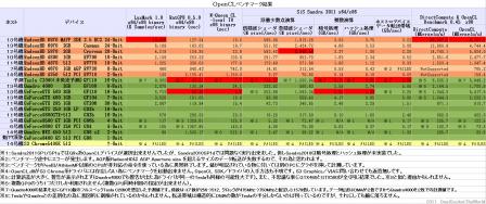 OpenCL_BenchResult_GPU-AR-6.png