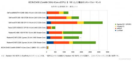 OpenCL_GPGPU-CostP.png