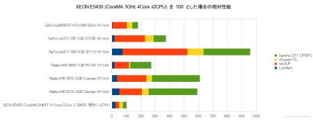 OpenCL_GPGPU.png