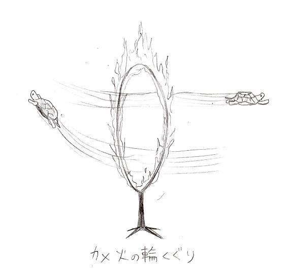 亀火の輪くぐり