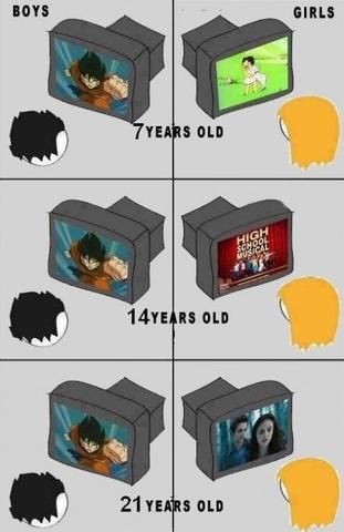 精神年齢表