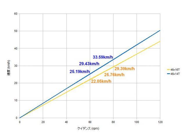 ratio_comparison.jpg