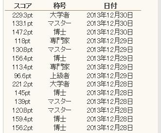 weblio履歴2013123001