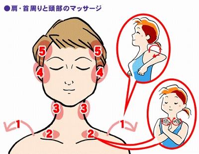 肩・首周りと頭部のマッサージ