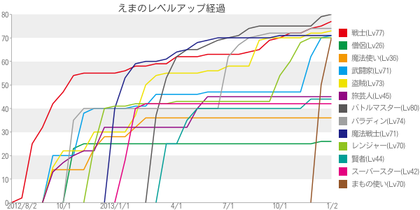 chart20140102.png
